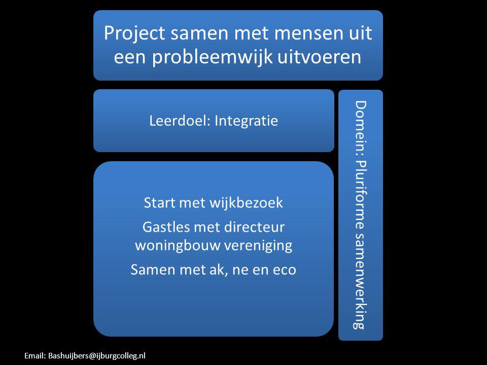 Project samen met mensen uit een probleemwijk uitvoeren Leerdoel: Integratie Start met wijkbezoek Gastles met directeur woningbouw vereniging Samen me
