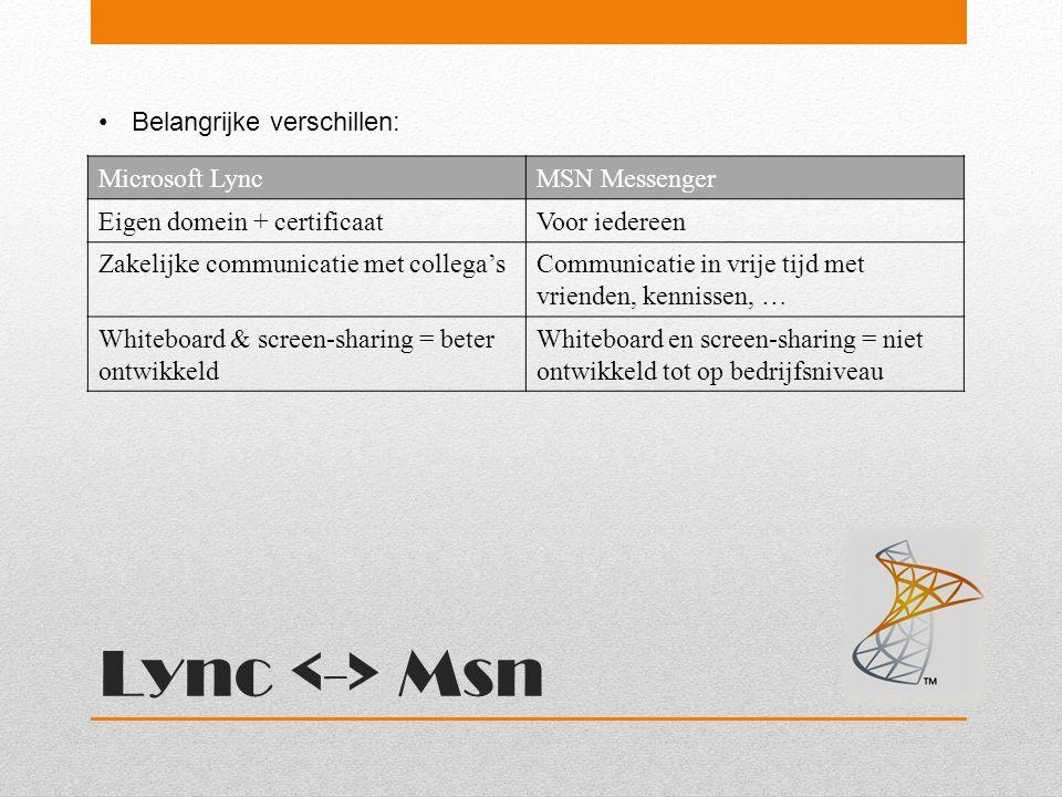 Lync Msn Microsoft LyncMSN Messenger Eigen domein + certificaatVoor iedereen Zakelijke communicatie met collega'sCommunicatie in vrije tijd met vriend