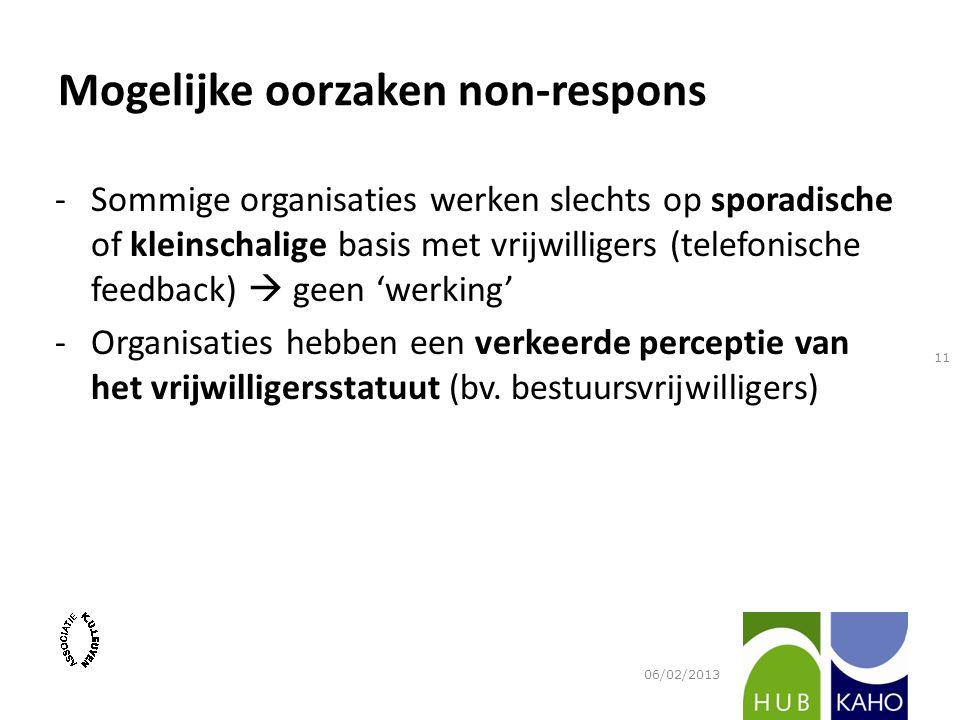 Mogelijke oorzaken non-respons -Sommige organisaties werken slechts op sporadische of kleinschalige basis met vrijwilligers (telefonische feedback)  geen 'werking' -Organisaties hebben een verkeerde perceptie van het vrijwilligersstatuut (bv.