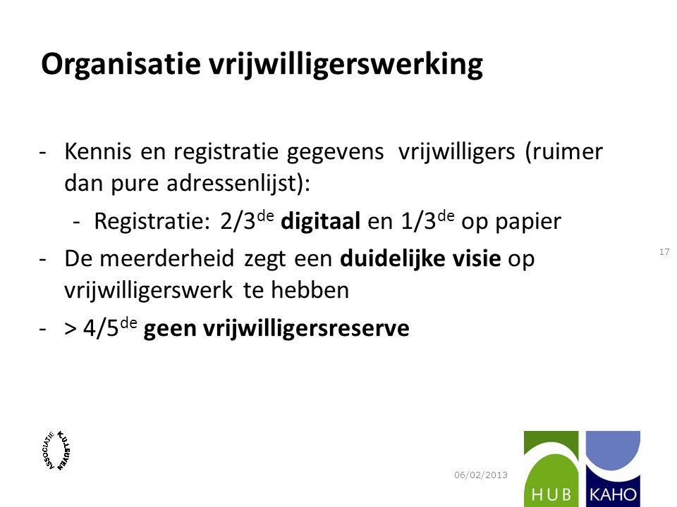 Organisatie vrijwilligerswerking -Kennis en registratie gegevens vrijwilligers (ruimer dan pure adressenlijst): -Registratie: 2/3 de digitaal en 1/3 de op papier -De meerderheid zegt een duidelijke visie op vrijwilligerswerk te hebben -> 4/5 de geen vrijwilligersreserve 06/02/2013 17