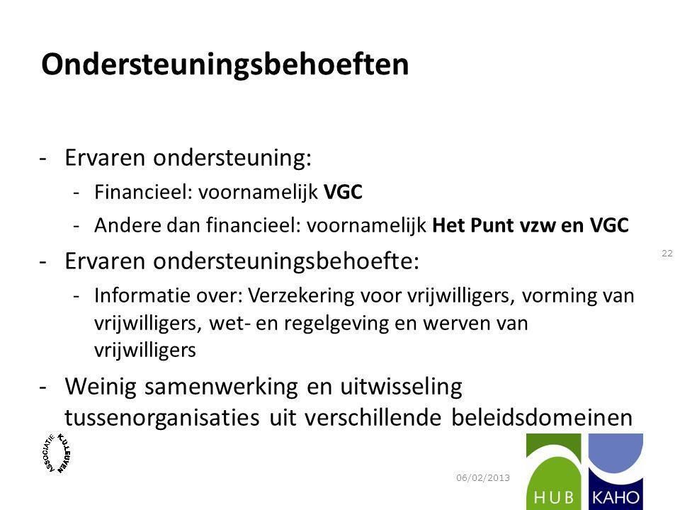Ondersteuningsbehoeften -Ervaren ondersteuning: -Financieel: voornamelijk VGC -Andere dan financieel: voornamelijk Het Punt vzw en VGC -Ervaren ondersteuningsbehoefte: -Informatie over: Verzekering voor vrijwilligers, vorming van vrijwilligers, wet- en regelgeving en werven van vrijwilligers -Weinig samenwerking en uitwisseling tussenorganisaties uit verschillende beleidsdomeinen 06/02/2013 22