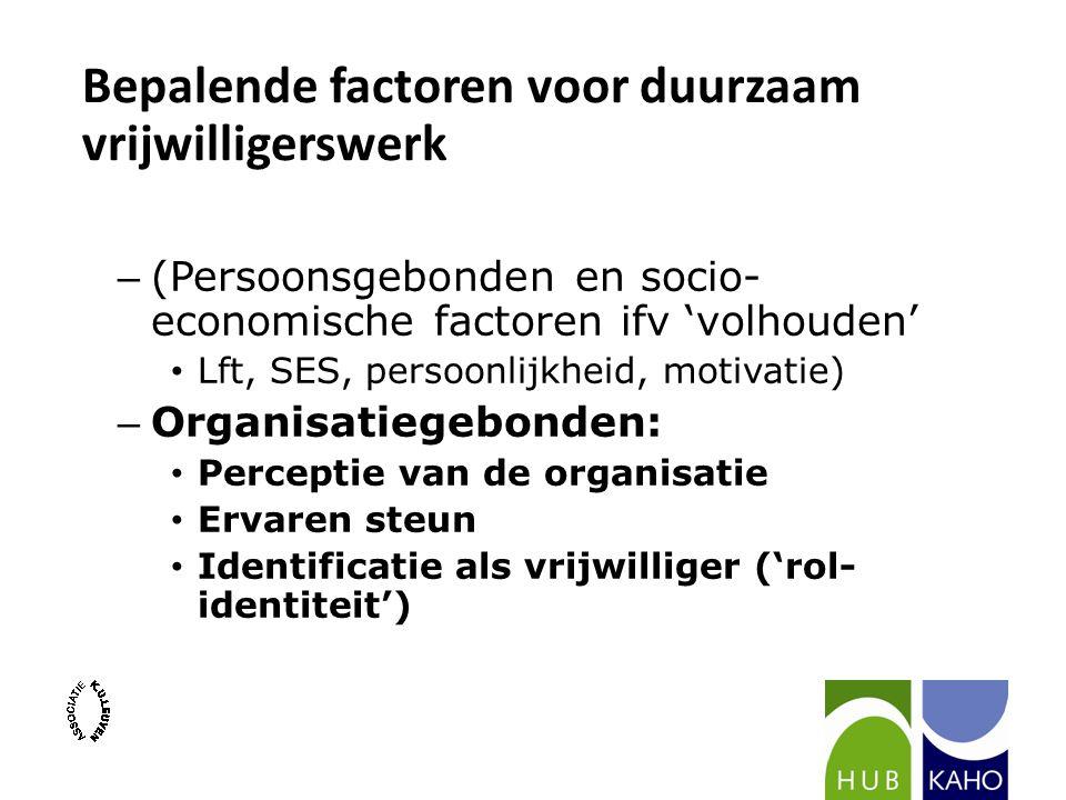 – (Persoonsgebonden en socio- economische factoren ifv 'volhouden' Lft, SES, persoonlijkheid, motivatie) – Organisatiegebonden: Perceptie van de organisatie Ervaren steun Identificatie als vrijwilliger ('rol- identiteit') Bepalende factoren voor duurzaam vrijwilligerswerk