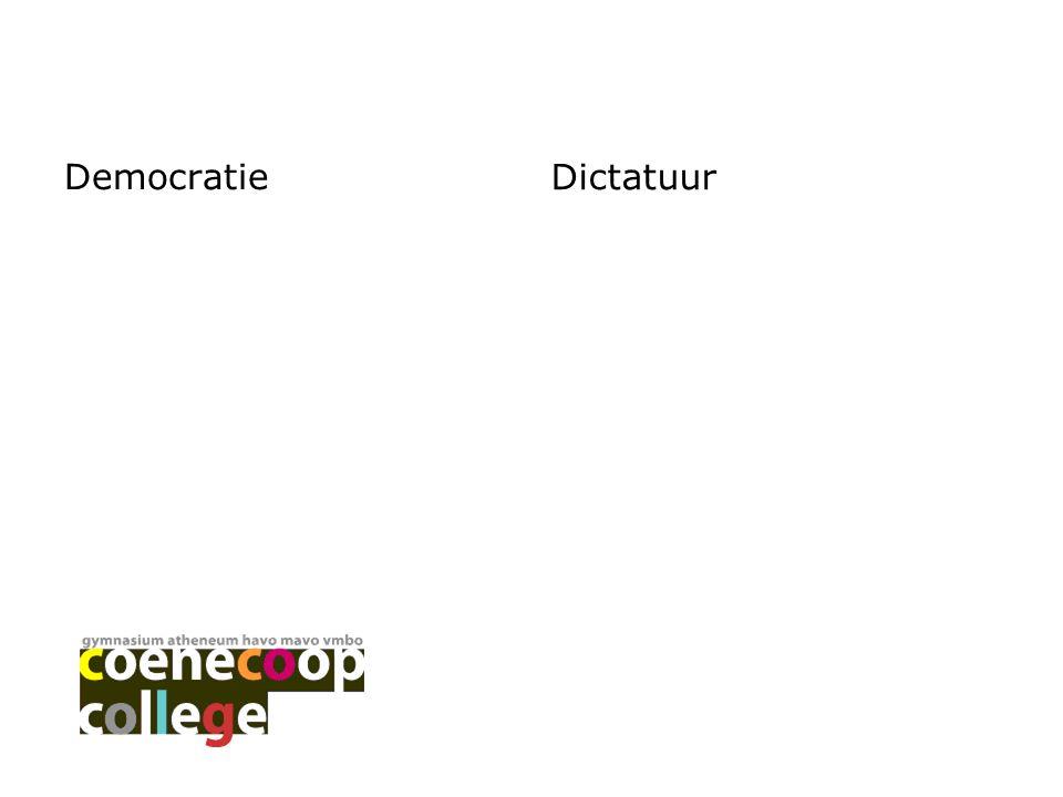 DemocratieDictatuur