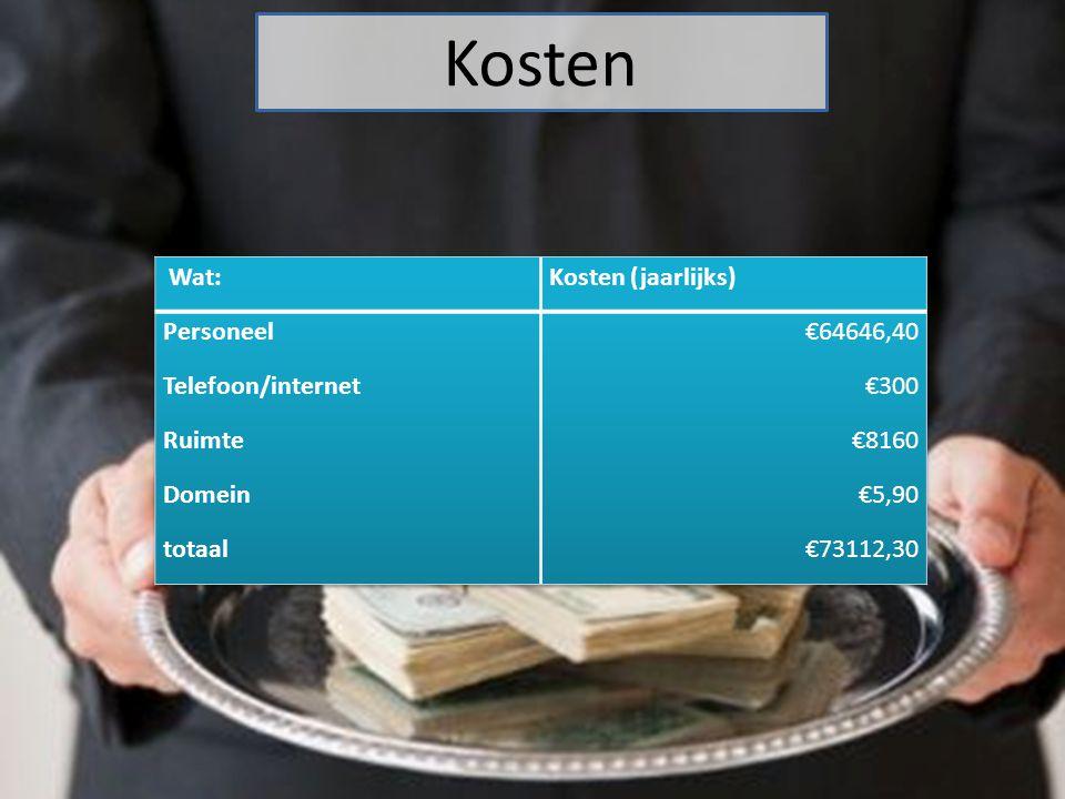 Kosten