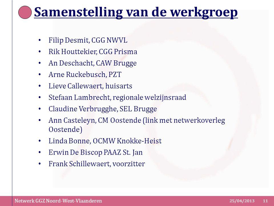 Netwerk GGZ Noord-West-Vlaanderen 25/04/201311 Samenstelling van de werkgroep Filip Desmit, CGG NWVL Rik Houttekier, CGG Prisma An Deschacht, CAW Brug