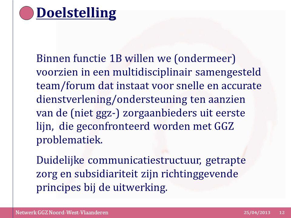 Netwerk GGZ Noord-West-Vlaanderen 25/04/201312 Doelstelling Binnen functie 1B willen we (ondermeer) voorzien in een multidisciplinair samengesteld tea