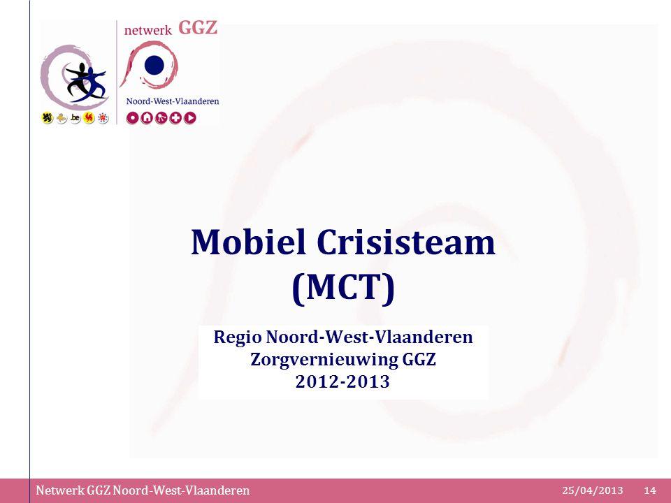 Netwerk GGZ Noord-West-Vlaanderen 25/04/201314 Mobiel Crisisteam (MCT) Regio Noord-West-Vlaanderen Zorgvernieuwing GGZ 2012-2013