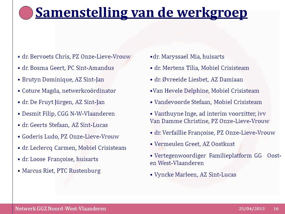 Netwerk GGZ Noord-West-Vlaanderen 25/04/201316 Samenstelling van de werkgroep dr. Bervoets Chris, PZ Onze-Lieve-Vrouw dr. Bosma Geert, PC Sint-Amandus