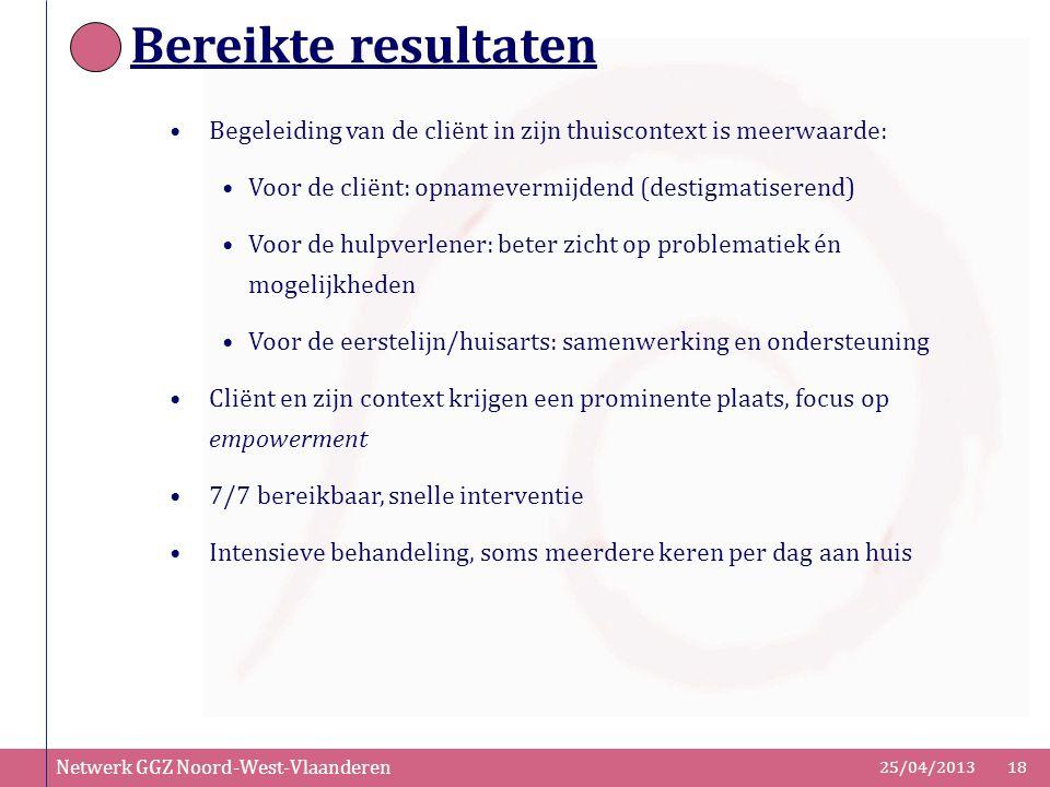 Netwerk GGZ Noord-West-Vlaanderen 25/04/201318 Bereikte resultaten Begeleiding van de cliënt in zijn thuiscontext is meerwaarde: Voor de cliënt: opnam