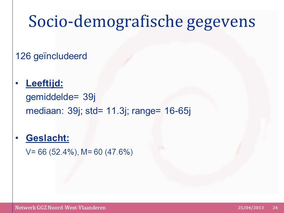 Netwerk GGZ Noord-West-Vlaanderen 25/04/201324 Socio-demografische gegevens 126 geïncludeerd Leeftijd: gemiddelde= 39j mediaan: 39j; std= 11.3j; range