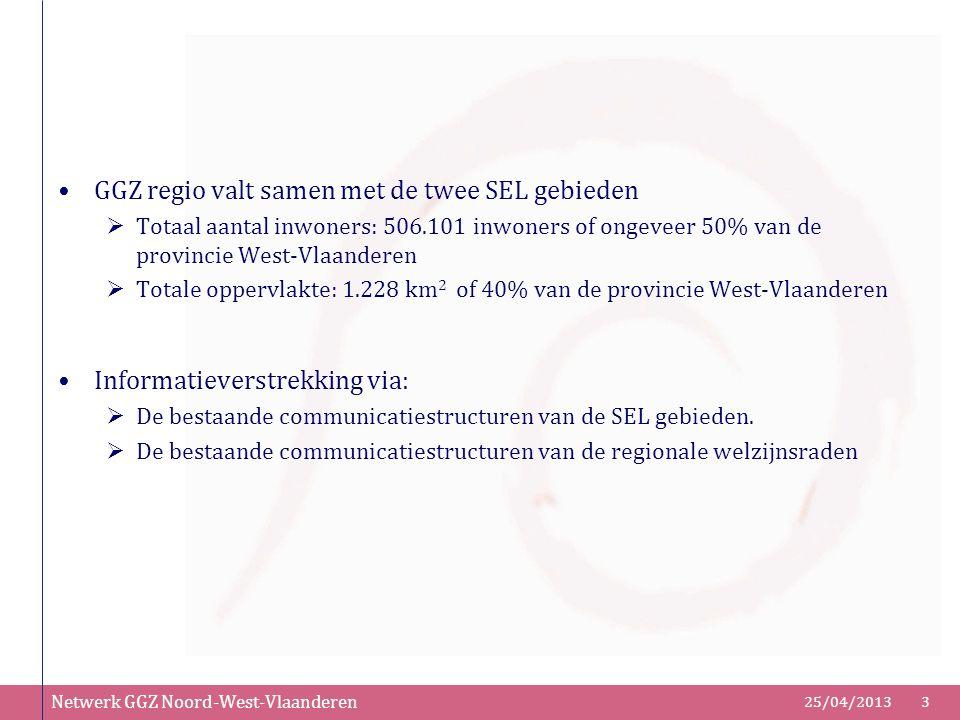 Netwerk GGZ Noord-West-Vlaanderen 25/04/20133 GGZ regio valt samen met de twee SEL gebieden  Totaal aantal inwoners: 506.101 inwoners of ongeveer 50%