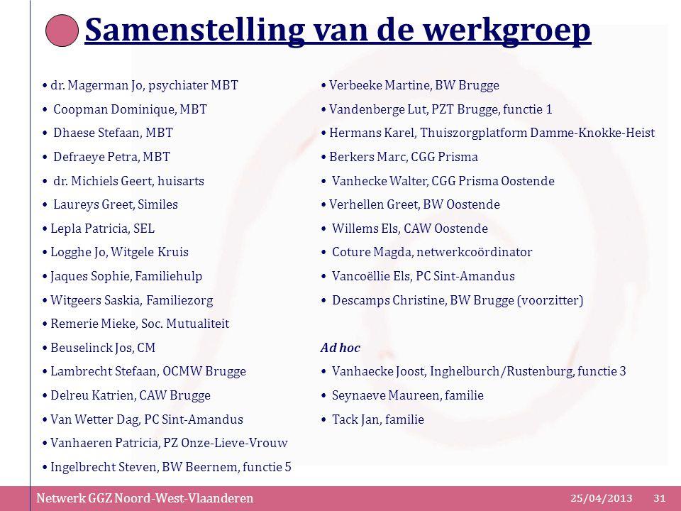 Netwerk GGZ Noord-West-Vlaanderen 25/04/201331 Samenstelling van de werkgroep dr. Magerman Jo, psychiater MBT Coopman Dominique, MBT Dhaese Stefaan, M