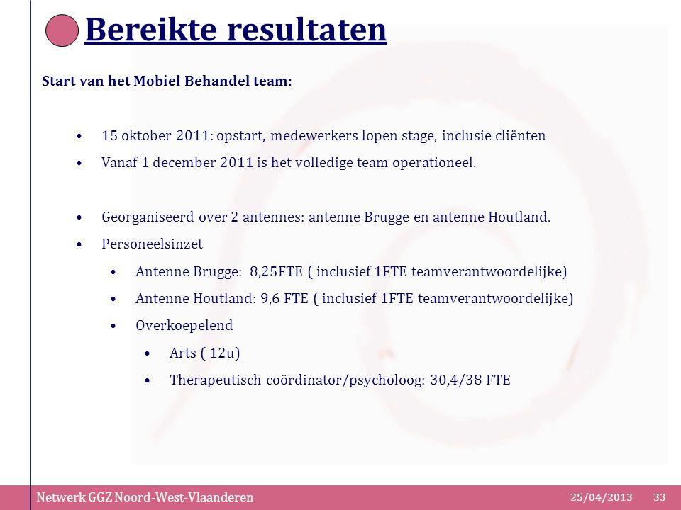 Netwerk GGZ Noord-West-Vlaanderen 25/04/201333 Bereikte resultaten Start van het Mobiel Behandel team: 15 oktober 2011: opstart, medewerkers lopen sta