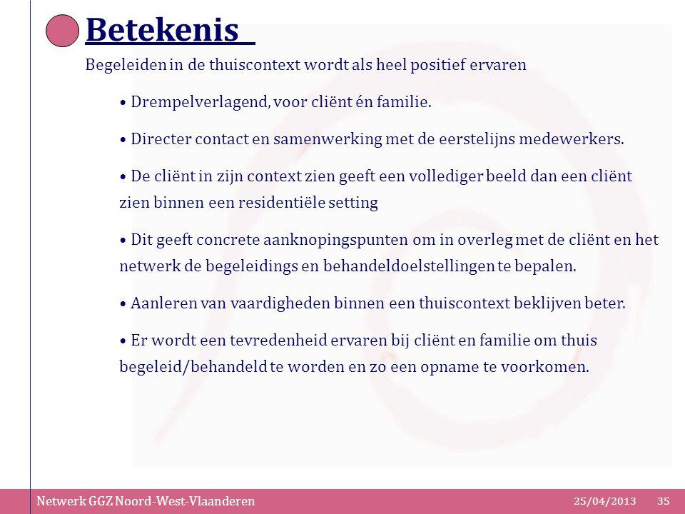 Netwerk GGZ Noord-West-Vlaanderen 25/04/201335 Betekenis Begeleiden in de thuiscontext wordt als heel positief ervaren Drempelverlagend, voor cliënt é