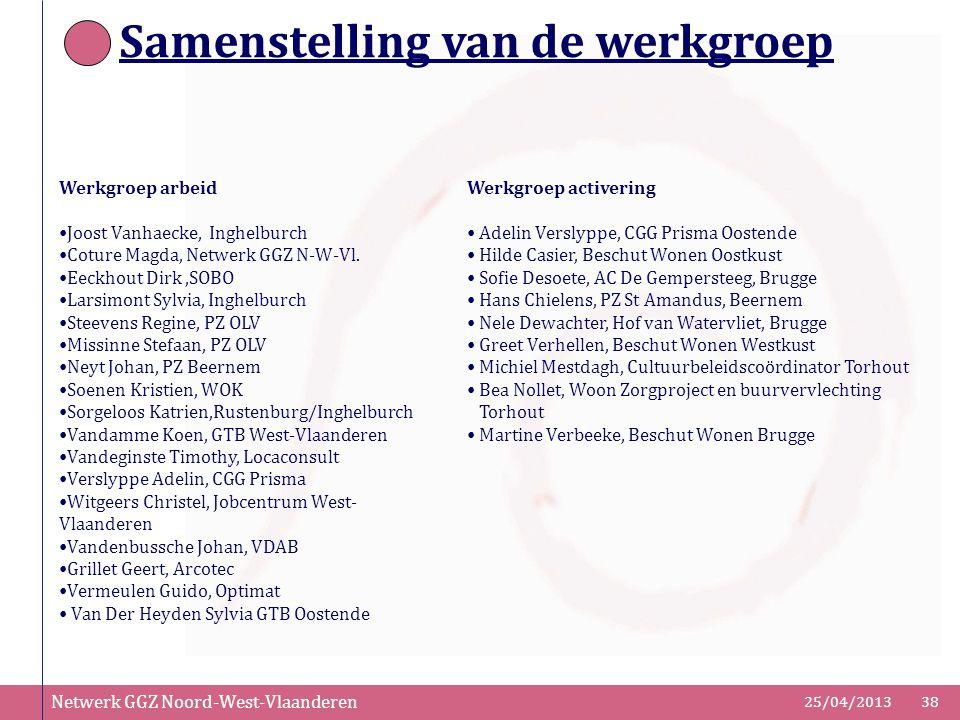 Netwerk GGZ Noord-West-Vlaanderen 25/04/201338 Samenstelling van de werkgroep Werkgroep arbeid Joost Vanhaecke, Inghelburch Coture Magda, Netwerk GGZ