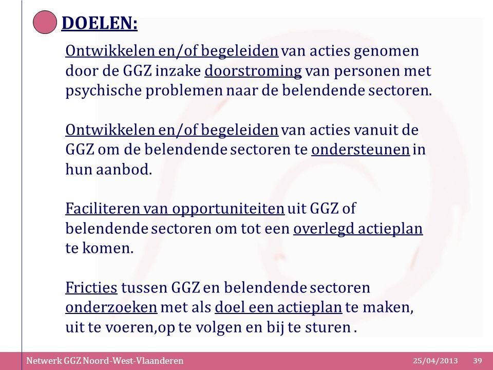 Netwerk GGZ Noord-West-Vlaanderen 25/04/201339 DOELEN: Ontwikkelen en/of begeleiden van acties genomen door de GGZ inzake doorstroming van personen me