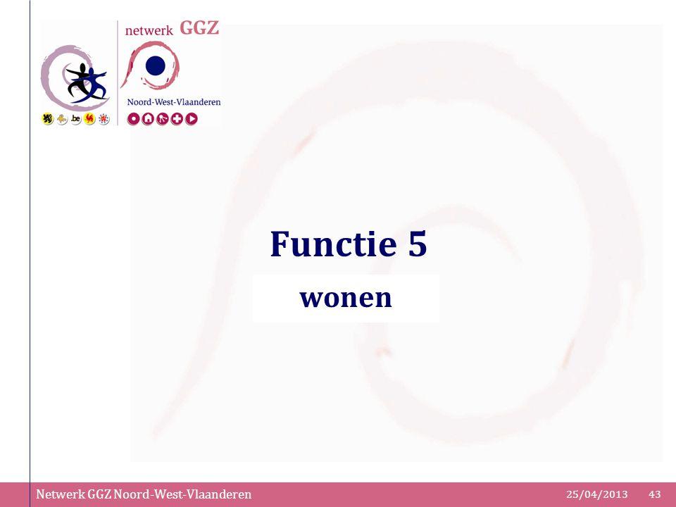 Netwerk GGZ Noord-West-Vlaanderen 25/04/201343 Functie 5 wonen