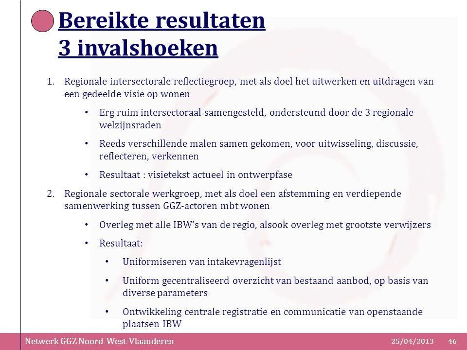 Netwerk GGZ Noord-West-Vlaanderen 25/04/201346 Bereikte resultaten 3 invalshoeken 1.Regionale intersectorale reflectiegroep, met als doel het uitwerke