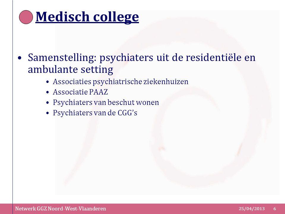 Netwerk GGZ Noord-West-Vlaanderen 25/04/20136 Samenstelling: psychiaters uit de residentiële en ambulante setting Associaties psychiatrische ziekenhui