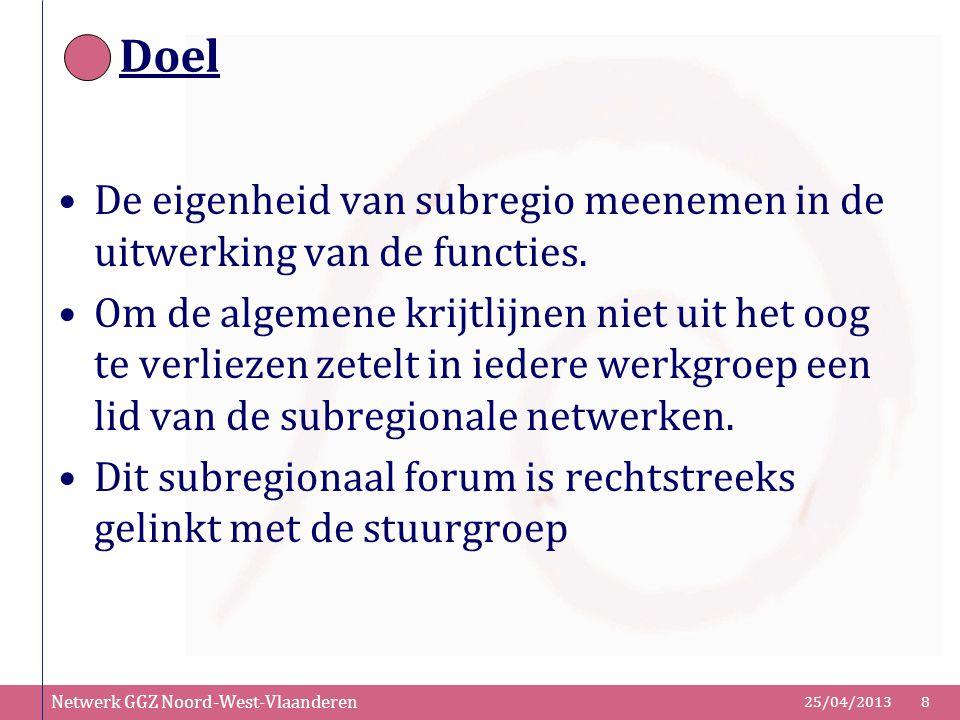 Netwerk GGZ Noord-West-Vlaanderen 25/04/20138 De eigenheid van subregio meenemen in de uitwerking van de functies. Om de algemene krijtlijnen niet uit