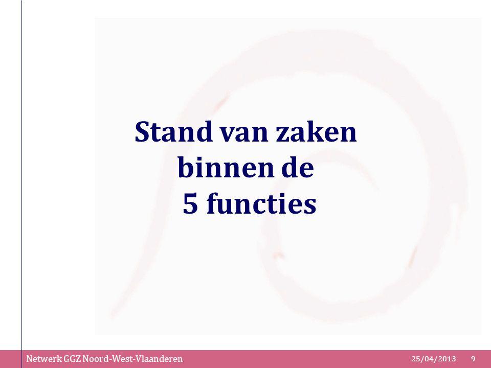 Netwerk GGZ Noord-West-Vlaanderen 25/04/20139 Stand van zaken binnen de 5 functies