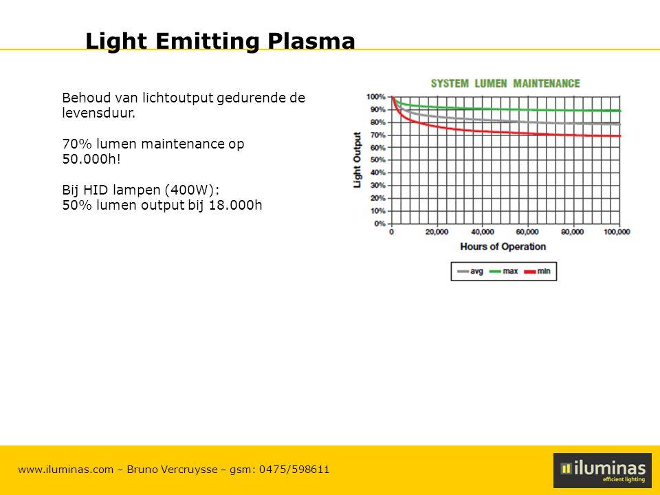 ILUMINAS Lighting Solutions – CONFIDENTIAL 16 www.iluminas.com – Bruno Vercruysse – gsm: 0475/598611 Light Emitting Plasma Behoud van lichtoutput gedu