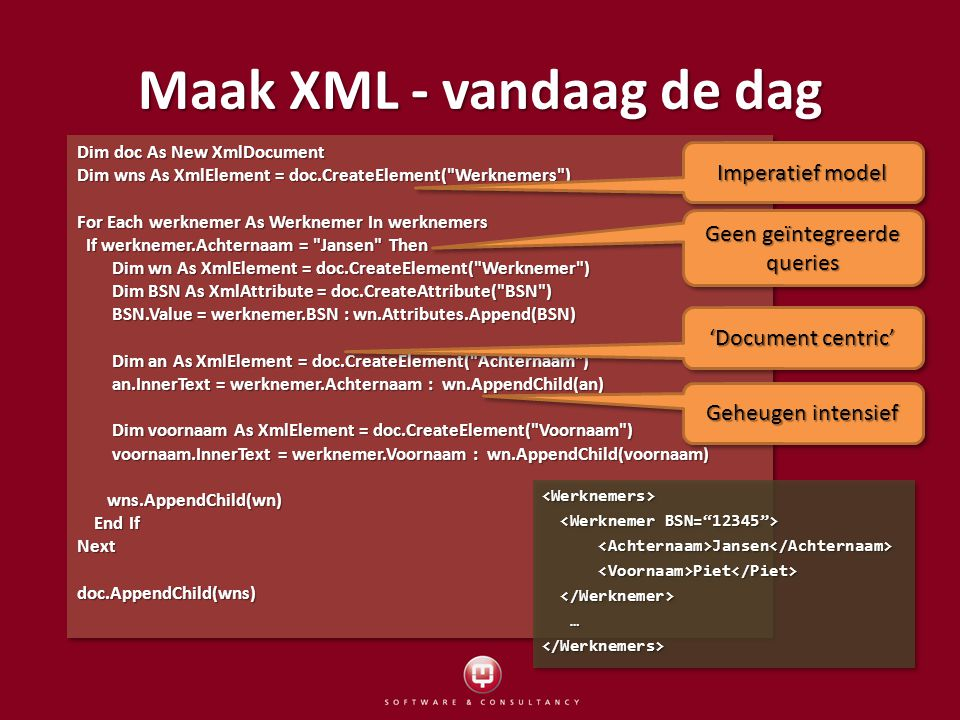 Maak XML - vandaag de dag Dim doc As New XmlDocument Dim wns As XmlElement = doc.CreateElement( Werknemers ) For Each werknemer As Werknemer In werknemers If werknemer.Achternaam = Jansen Then If werknemer.Achternaam = Jansen Then Dim wn As XmlElement = doc.CreateElement( Werknemer ) Dim wn As XmlElement = doc.CreateElement( Werknemer ) Dim BSN As XmlAttribute = doc.CreateAttribute( BSN ) Dim BSN As XmlAttribute = doc.CreateAttribute( BSN ) BSN.Value = werknemer.BSN : wn.Attributes.Append(BSN) BSN.Value = werknemer.BSN : wn.Attributes.Append(BSN) Dim an As XmlElement = doc.CreateElement( Achternaam ) Dim an As XmlElement = doc.CreateElement( Achternaam ) an.InnerText = werknemer.Achternaam : wn.AppendChild(an) an.InnerText = werknemer.Achternaam : wn.AppendChild(an) Dim voornaam As XmlElement = doc.CreateElement( Voornaam ) Dim voornaam As XmlElement = doc.CreateElement( Voornaam ) voornaam.InnerText = werknemer.Voornaam : wn.AppendChild(voornaam) voornaam.InnerText = werknemer.Voornaam : wn.AppendChild(voornaam) wns.AppendChild(wn) wns.AppendChild(wn) End If End IfNextdoc.AppendChild(wns) Dim doc As New XmlDocument Dim wns As XmlElement = doc.CreateElement( Werknemers ) For Each werknemer As Werknemer In werknemers If werknemer.Achternaam = Jansen Then If werknemer.Achternaam = Jansen Then Dim wn As XmlElement = doc.CreateElement( Werknemer ) Dim wn As XmlElement = doc.CreateElement( Werknemer ) Dim BSN As XmlAttribute = doc.CreateAttribute( BSN ) Dim BSN As XmlAttribute = doc.CreateAttribute( BSN ) BSN.Value = werknemer.BSN : wn.Attributes.Append(BSN) BSN.Value = werknemer.BSN : wn.Attributes.Append(BSN) Dim an As XmlElement = doc.CreateElement( Achternaam ) Dim an As XmlElement = doc.CreateElement( Achternaam ) an.InnerText = werknemer.Achternaam : wn.AppendChild(an) an.InnerText = werknemer.Achternaam : wn.AppendChild(an) Dim voornaam As XmlElement = doc.CreateElement( Voornaam ) Dim voornaam As XmlElement = doc.CreateElement( Voornaam ) voornaam.InnerText = werknemer.Voornaam : wn.AppendChild(voornaam) voornaam.InnerText = werknemer.Voornaam : wn.AppendChild(voornaam) wns.AppendChild(wn) wns.AppendChild(wn) End If End IfNextdoc.AppendChild(wns) <Werknemers> Jansen Jansen Piet Piet …</Werknemers><Werknemers> Jansen Jansen Piet Piet …</Werknemers> Imperatief model 'Document centric' Geen geïntegreerde queries Geheugen intensief