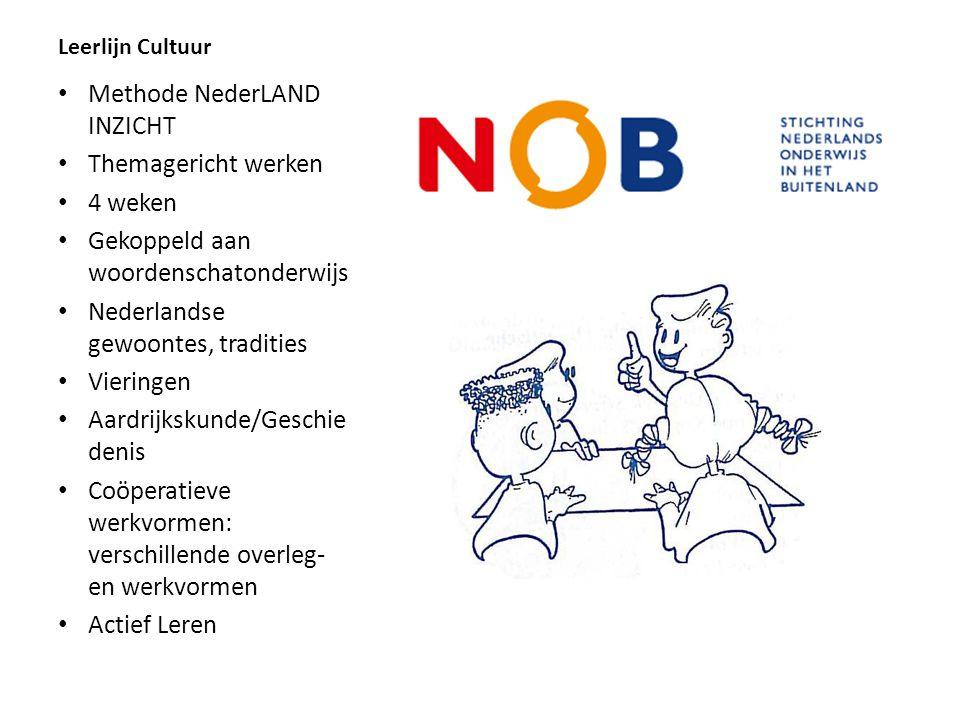 Leerlijn Cultuur Methode NederLAND INZICHT Themagericht werken 4 weken Gekoppeld aan woordenschatonderwijs Nederlandse gewoontes, tradities Vieringen