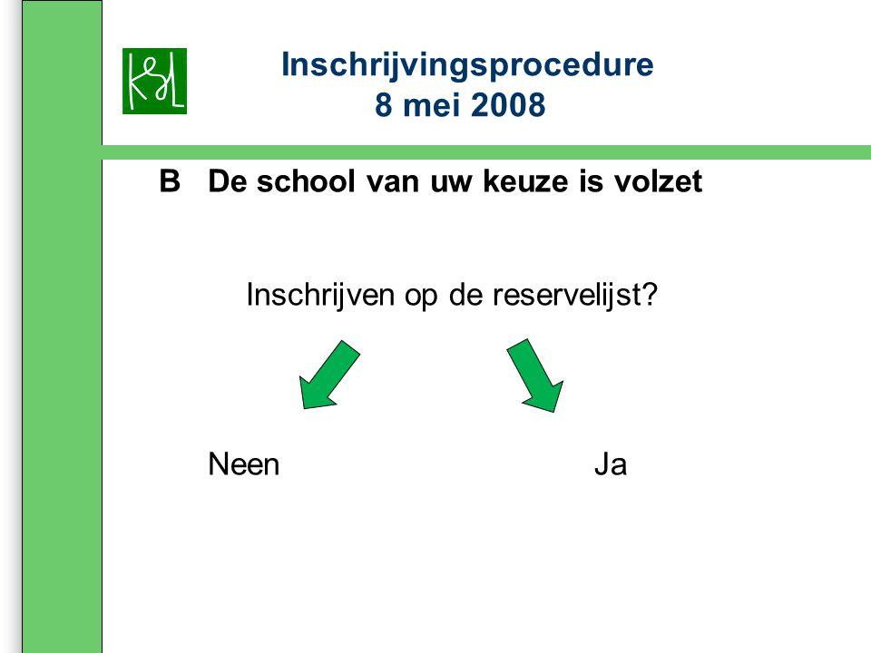 Inschrijvingsprocedure 8 mei 2008 BDe school van uw keuze is volzet Inschrijven op de reservelijst.