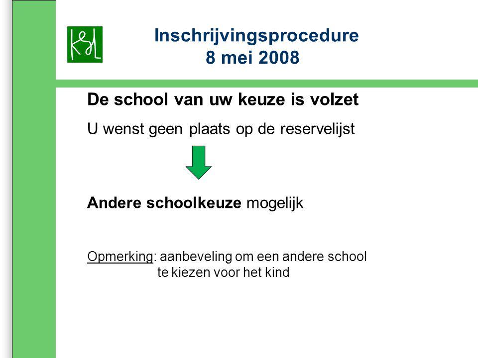 Inschrijvingsprocedure 8 mei 2008 De school van uw keuze is volzet U wenst geen plaats op de reservelijst Andere schoolkeuze mogelijk Opmerking: aanbeveling om een andere school te kiezen voor het kind