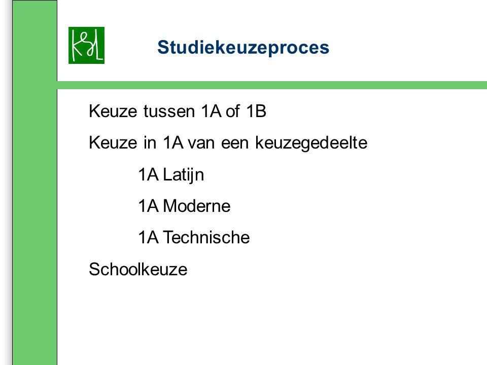 Studiekeuzeproces Keuze tussen 1A of 1B Keuze in 1A van een keuzegedeelte 1A Latijn 1A Moderne 1A Technische Schoolkeuze
