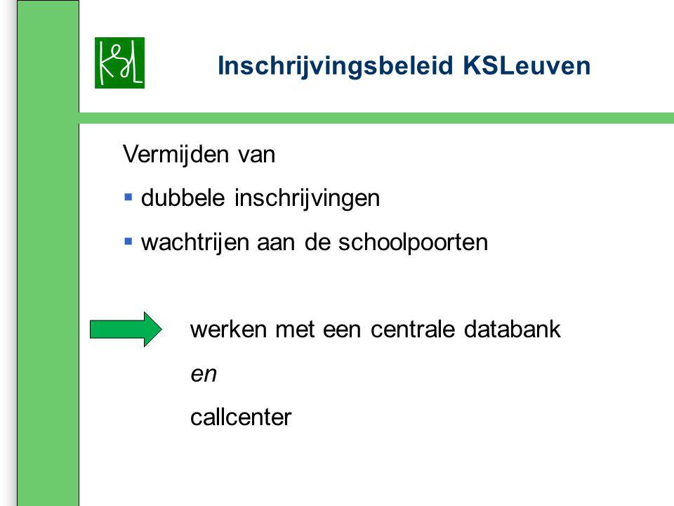 Inschrijvingsbeleid KSLeuven Vermijden van  dubbele inschrijvingen  wachtrijen aan de schoolpoorten werken met een centrale databank en callcenter