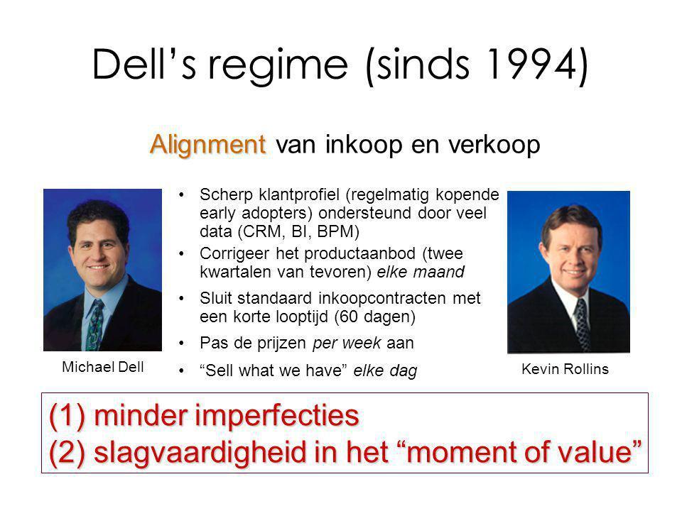 Dell's regime (sinds 1994) Scherp klantprofiel (regelmatig kopende early adopters) ondersteund door veel data (CRM, BI, BPM) (1) minder imperfecties (