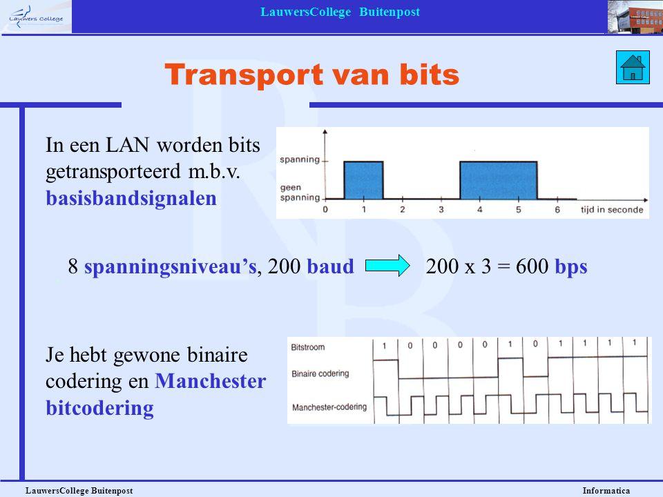 LauwersCollege Buitenpost LauwersCollege Buitenpost Informatica Transport van bits In een LAN worden bits getransporteerd m.b.v. basisbandsignalen 8 s