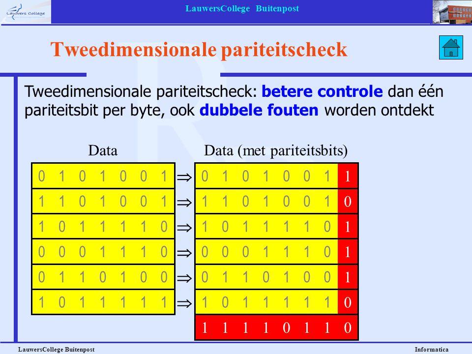LauwersCollege Buitenpost LauwersCollege Buitenpost Informatica Tweedimensionale pariteitscheck 01101111 0 1111101  1111101 1 0010110  0010110 1 011