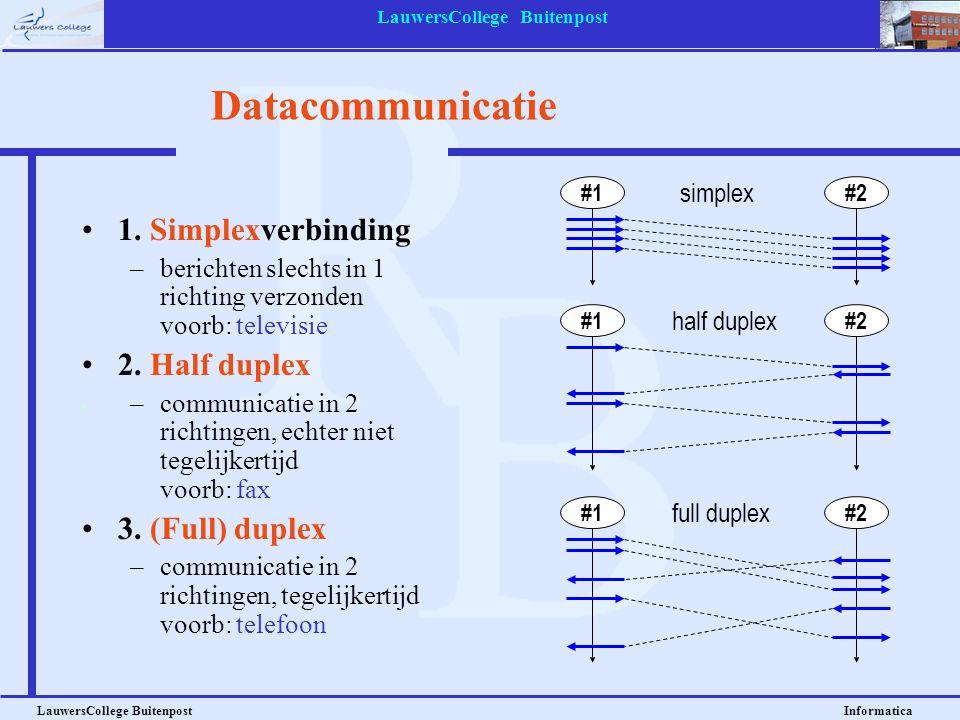 LauwersCollege Buitenpost LauwersCollege Buitenpost Informatica Datacommunicatie 1. Simplexverbinding –berichten slechts in 1 richting verzonden voorb