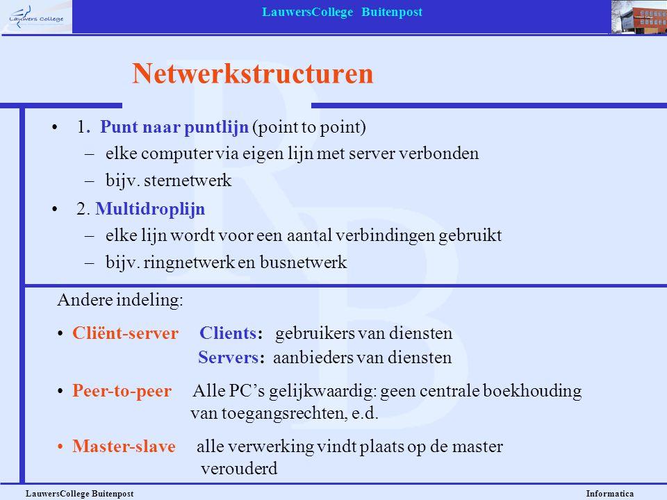 LauwersCollege Buitenpost LauwersCollege Buitenpost Informatica Netwerkstructuren 1. Punt naar puntlijn (point to point) –elke computer via eigen lijn