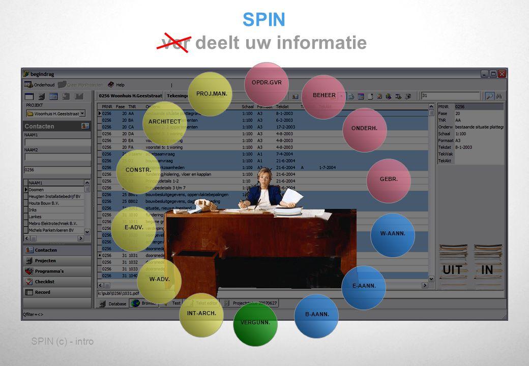 SPIN (c) - intro SPIN ver deelt uw informatie INUIT ARCHITECT PROJ.MAN.