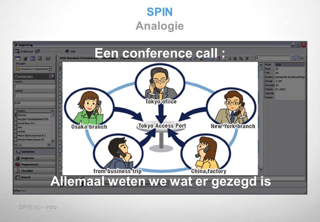 SPIN (c) - intro SPIN Analogie Een conference call : Allemaal weten we wat er gezegd is