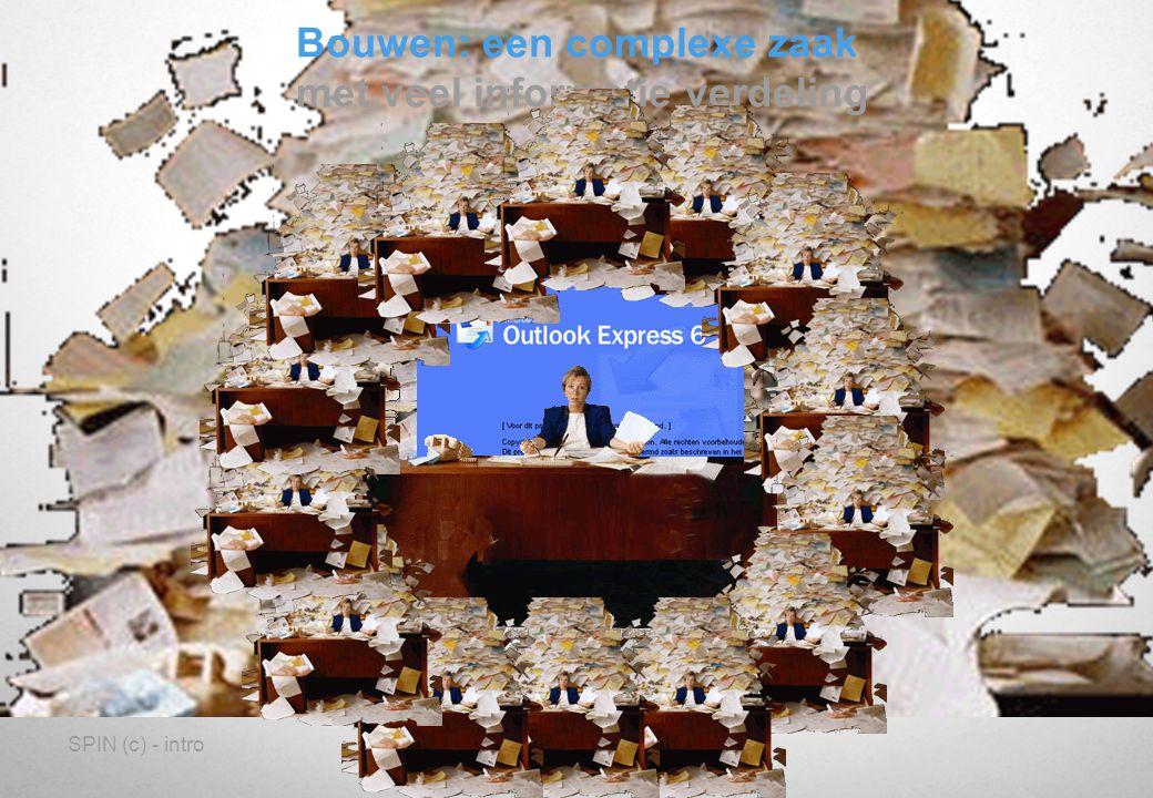SPIN (c) - intro Bouwen: een complexe zaak Constateringen Projectoverzicht houden is een uitdaging Iedereen is constant bezig met actualiseren Iedere medewerkers mailbox : 90% van het archief Dingen worden 10-40 x dubbel gedaan Geschatte faalkosten in de bouw: 12-15% DAT KAN ANDERS…