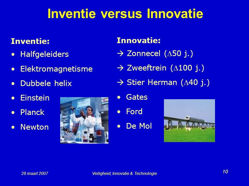 28 maart 2007Veiligheid, Innovatie & Technologie 10 Inventie versus Innovatie Inventie: Halfgeleiders Elektromagnetisme Dubbele helix Einstein Planck Newton Innovatie:  Zonnecel (50 j.)  Zweeftrein (100 j.)  Stier Herman (40 j.) Gates Ford De Mol