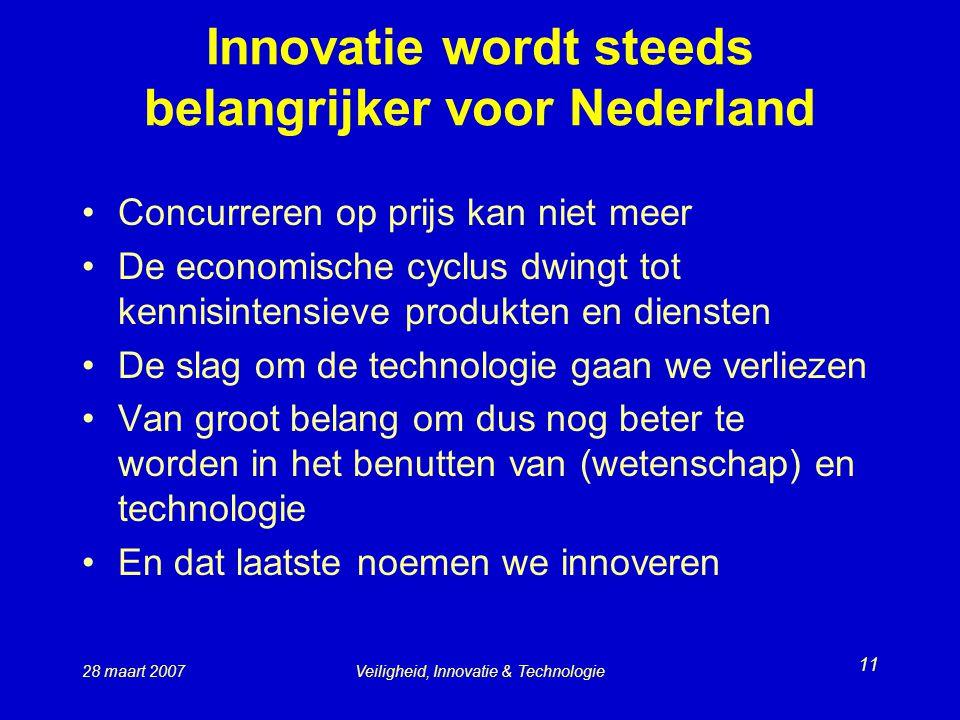 28 maart 2007Veiligheid, Innovatie & Technologie 11 Innovatie wordt steeds belangrijker voor Nederland Concurreren op prijs kan niet meer De economische cyclus dwingt tot kennisintensieve produkten en diensten De slag om de technologie gaan we verliezen Van groot belang om dus nog beter te worden in het benutten van (wetenschap) en technologie En dat laatste noemen we innoveren