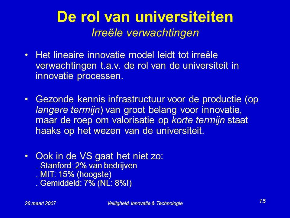 28 maart 2007Veiligheid, Innovatie & Technologie 15 De rol van universiteiten Irreële verwachtingen Het lineaire innovatie model leidt tot irreële verwachtingen t.a.v.