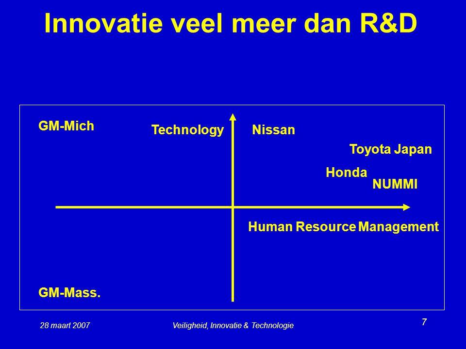 28 maart 2007Veiligheid, Innovatie & Technologie 7 GM-Mich TechnologyNissan Toyota Japan Honda NUMMI Human Resource Management GM-Mass.