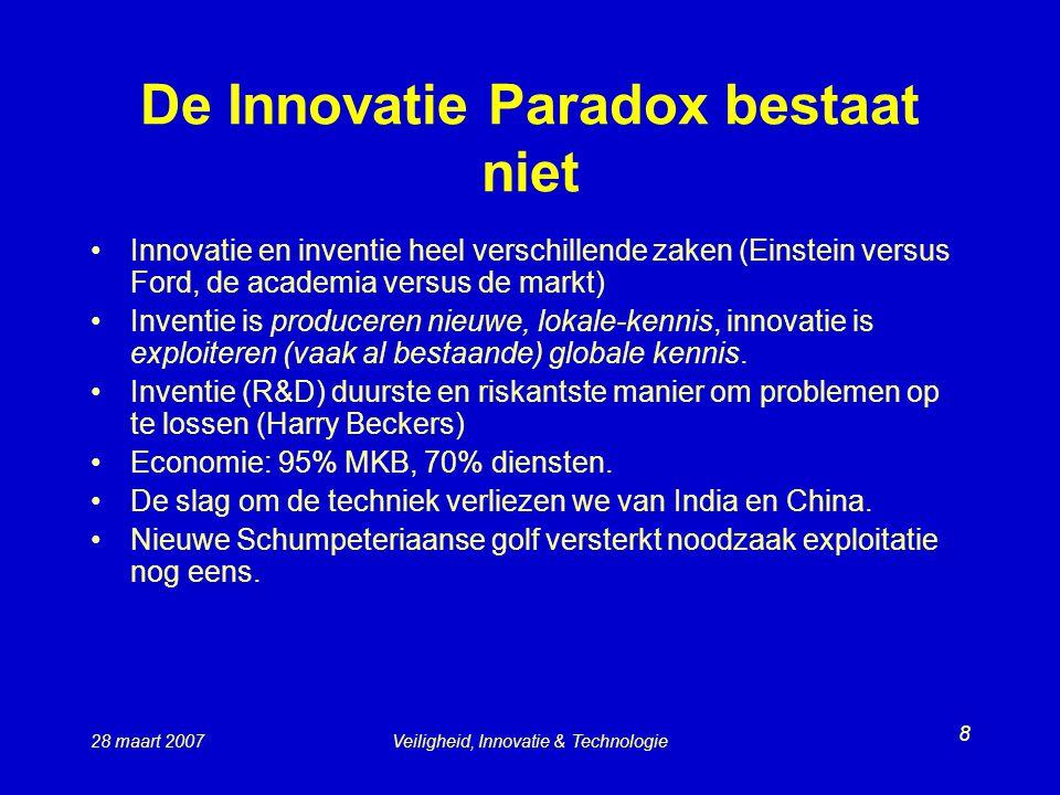 28 maart 2007Veiligheid, Innovatie & Technologie 8 De Innovatie Paradox bestaat niet Innovatie en inventie heel verschillende zaken (Einstein versus Ford, de academia versus de markt) Inventie is produceren nieuwe, lokale-kennis, innovatie is exploiteren (vaak al bestaande) globale kennis.