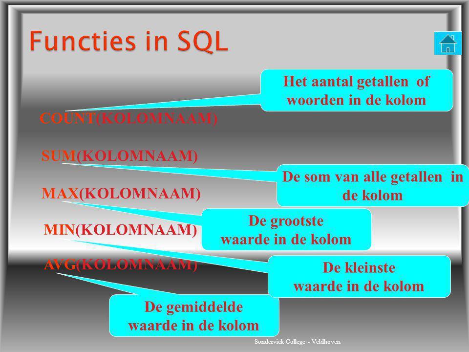 Sondervick College - Veldhoven SUM(KOLOMNAAM) MAX(KOLOMNAAM) MIN(KOLOMNAAM) AVG(KOLOMNAAM) De gemiddelde waarde in de kolom COUNT(KOLOMNAAM) De kleins
