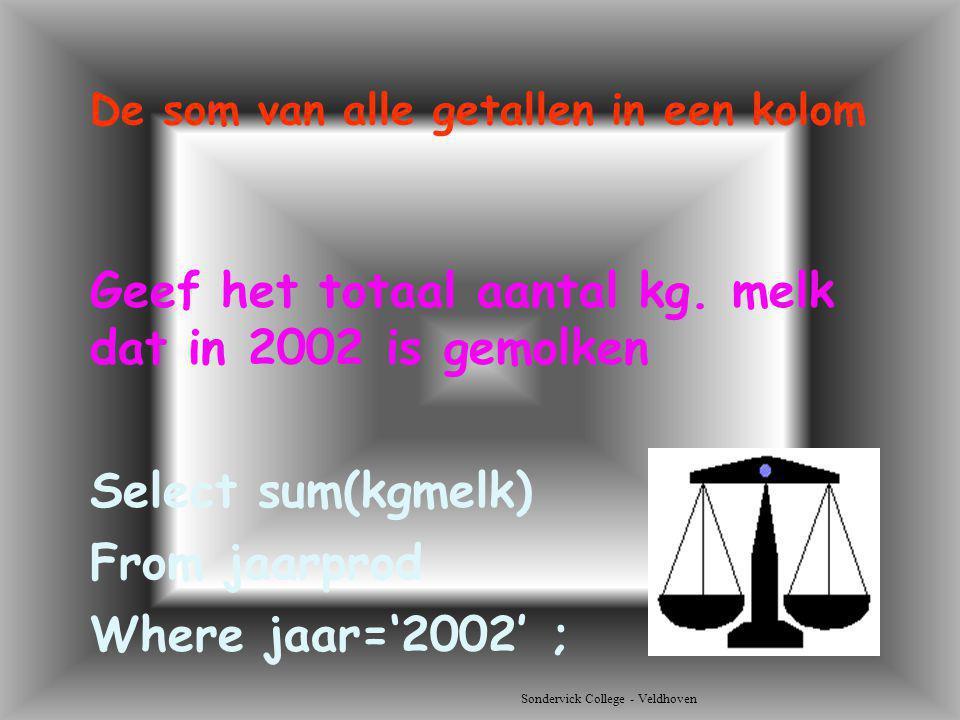 Sondervick College - Veldhoven Geef het totaal aantal kg. melk dat in 2002 is gemolken Select sum(kgmelk) De som van alle getallen in een kolom From j