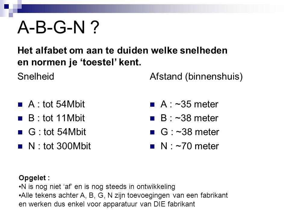A-B-G-N .Het alfabet om aan te duiden welke snelheden en normen je 'toestel' kent.