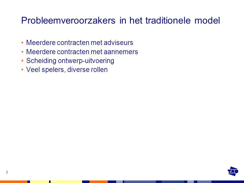 3 Contracten adviseurs (1) Architect Bouwmanagementbureau Installatie-adviseur Grondmechanisch adviseur Constructeur