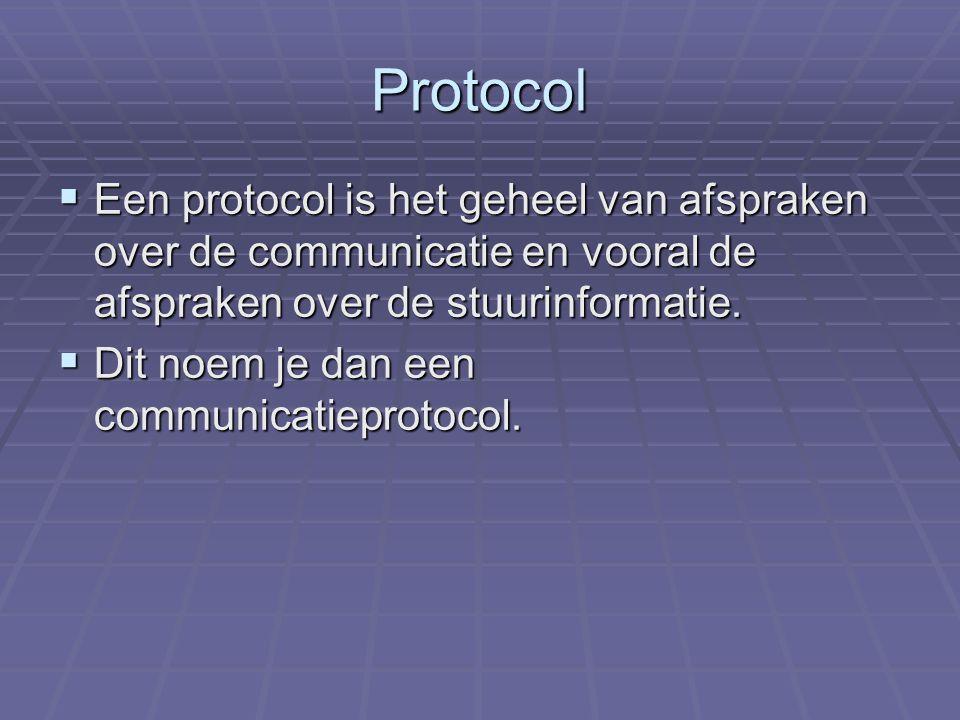 Protocol EEEEen protocol is het geheel van afspraken over de communicatie en vooral de afspraken over de stuurinformatie.